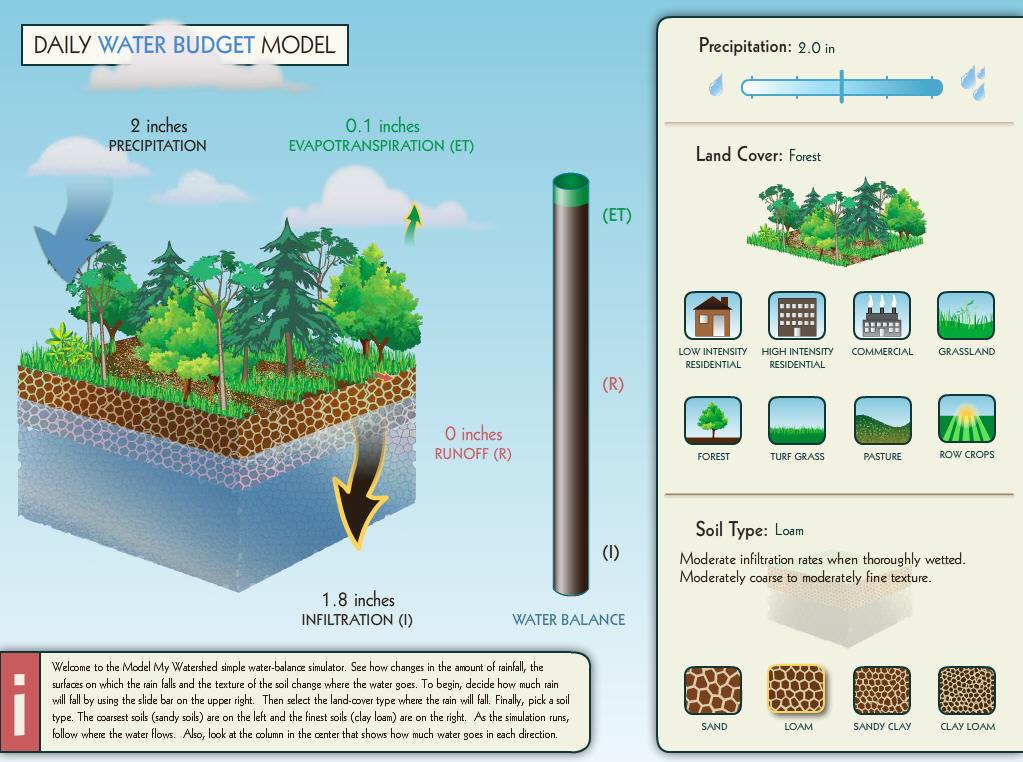 ebook acidification
