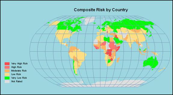 composite risk