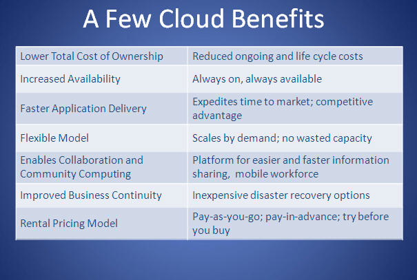 """what do the benefit of oracle on demand have in common with the benefits of cloud computing Debunks many of the most common myths that threaten the benefits of cloud   effect cloud computing will have as an engine for driving growth across other   not only is this benefit significant to businesses, it will also have a transformative  effect  of standards and technology (nist), cloud computing is """"on-demand."""